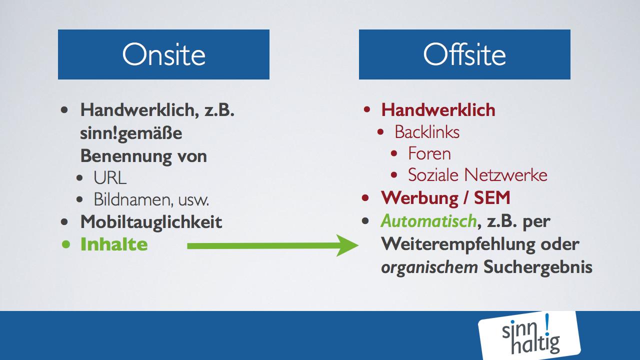 SEO grundlegende Maßnahmen im Überblick. sinnhaltig.de