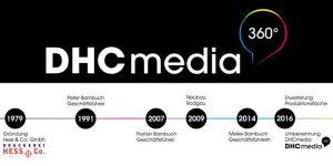 Die Entwicklung der DHCmedia im zeitlichen Ablauf