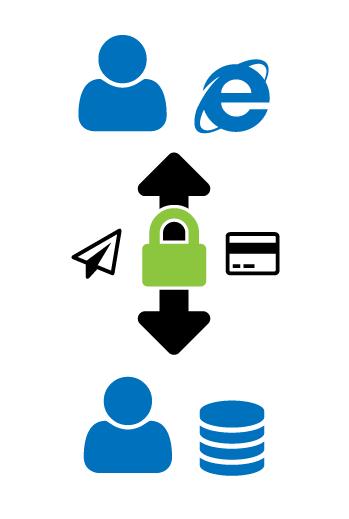 Sicherer Datenverkehr zwischen Browser und Unternehmer-Website Quelle: https://sinnhaltig.de